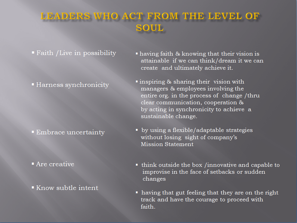 personal leadership vision essay To practice personal leadership, you apply the principles of leadership that make businesses a success to yourself for example, leading in business involves having a compelling vision, developing strategies and inspiring people to use their talents to meet a goal for improved business results.